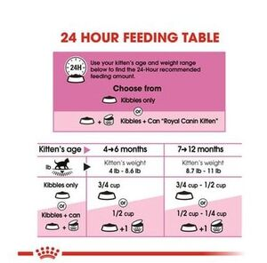 2kg Royal Canin Second Age Kitten -  Cats product
